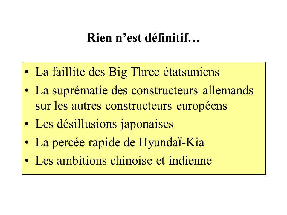Rien nest définitif… La faillite des Big Three étatsuniens La suprématie des constructeurs allemands sur les autres constructeurs européens Les désill