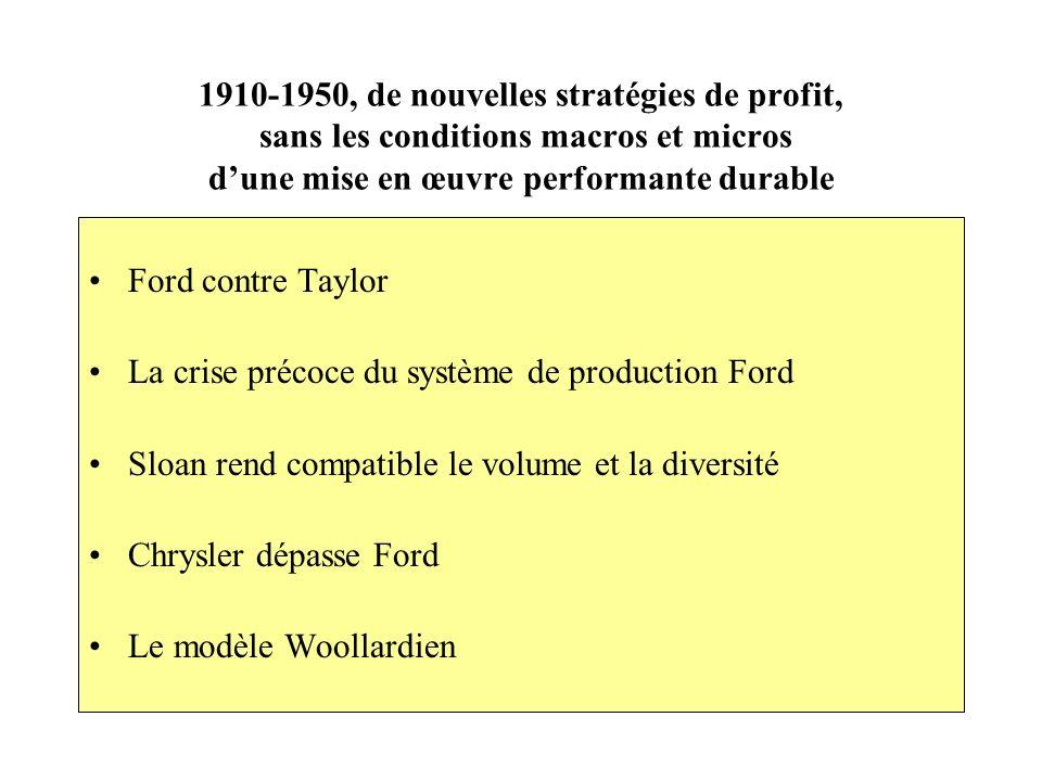 1910-1950, de nouvelles stratégies de profit, sans les conditions macros et micros dune mise en œuvre performante durable Ford contre Taylor La crise