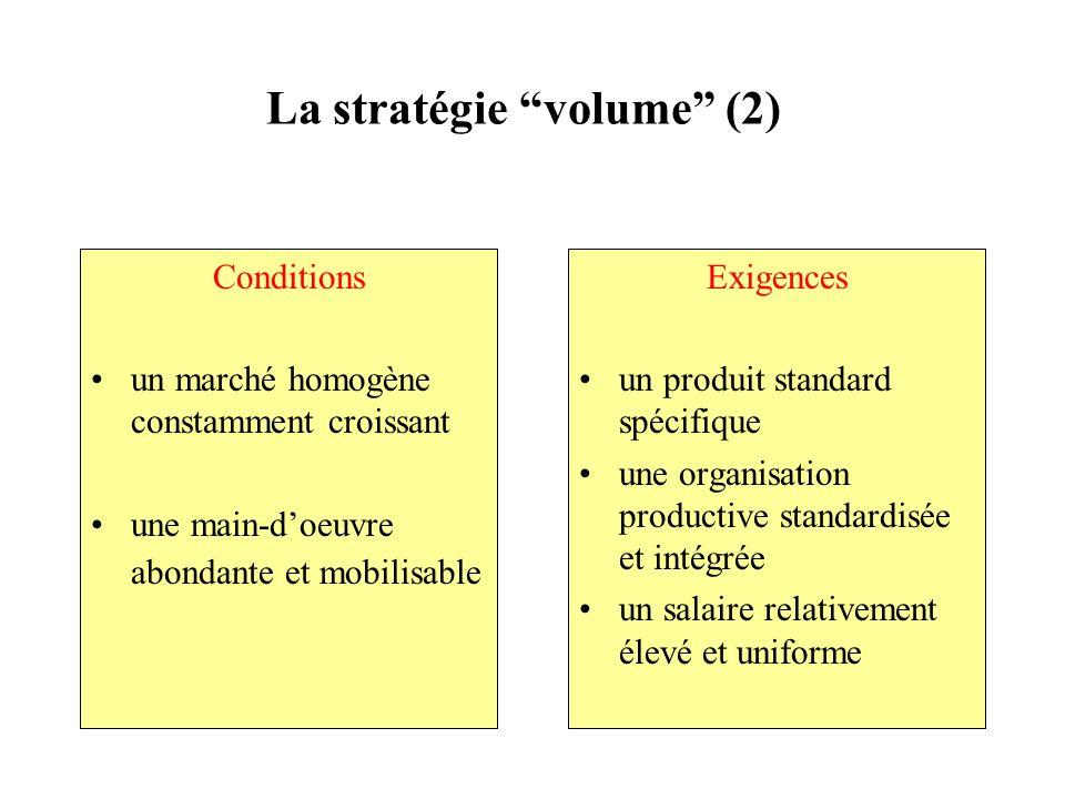 La stratégie volume (2) Conditions un marché homogène constamment croissant une main-doeuvre abondante et mobilisable Exigences un produit standard sp