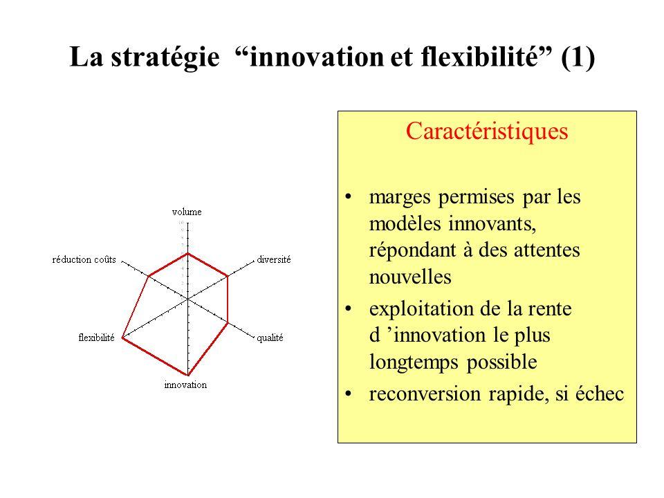 La stratégie innovation et flexibilité (1) Caractéristiques marges permises par les modèles innovants, répondant à des attentes nouvelles exploitation