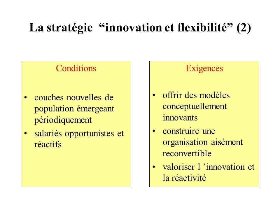 La stratégie innovation et flexibilité (2) Conditions couches nouvelles de population émergeant périodiquement salariés opportunistes et réactifs Exig