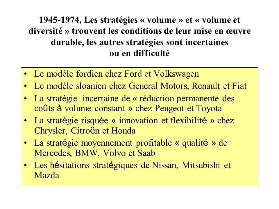 1945-1974, Les stratégies « volume » et « volume et diversité » trouvent les conditions de leur mise en œuvre durable, les autres stratégies sont ince