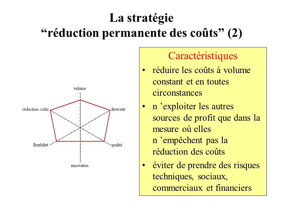 La stratégieréduction permanente des coûts (2) Caractéristiques réduire les coûts à volume constant et en toutes circonstances n exploiter les autres