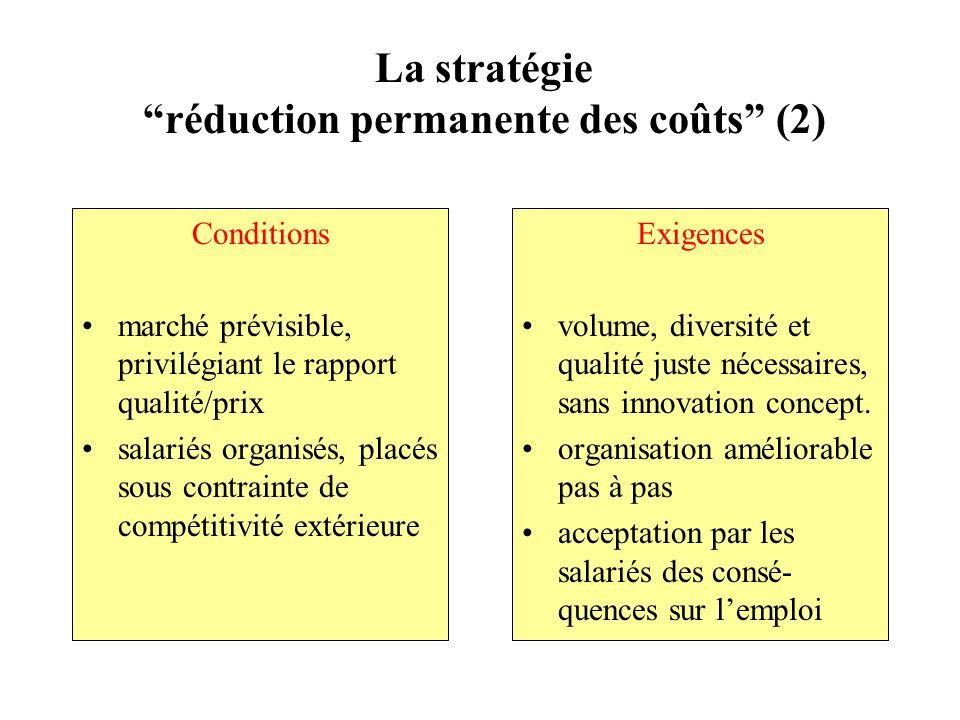 La stratégieréduction permanente des coûts (2) Conditions marché prévisible, privilégiant le rapport qualité/prix salariés organisés, placés sous cont