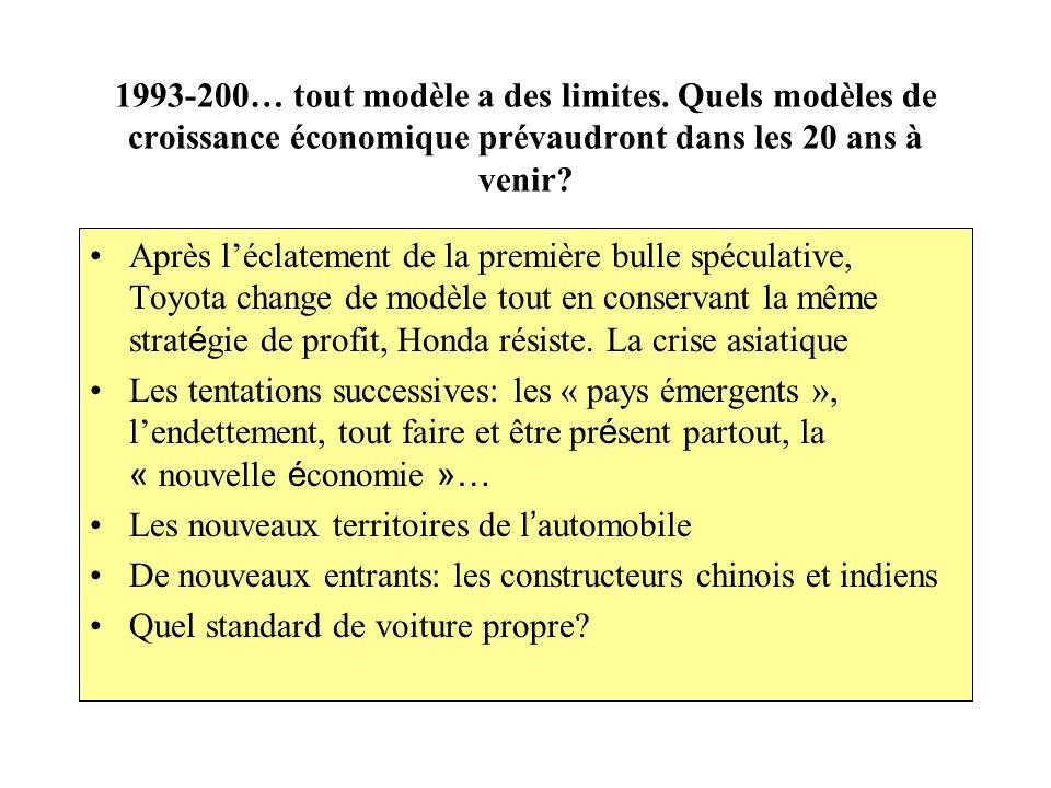 1993-200… tout modèle a des limites. Quels modèles de croissance économique prévaudront dans les 20 ans à venir? Après léclatement de la première bull
