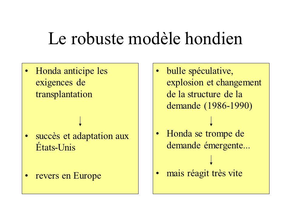 Le robuste modèle hondien Honda anticipe les exigences de transplantation succès et adaptation aux États-Unis revers en Europe bulle spéculative, expl