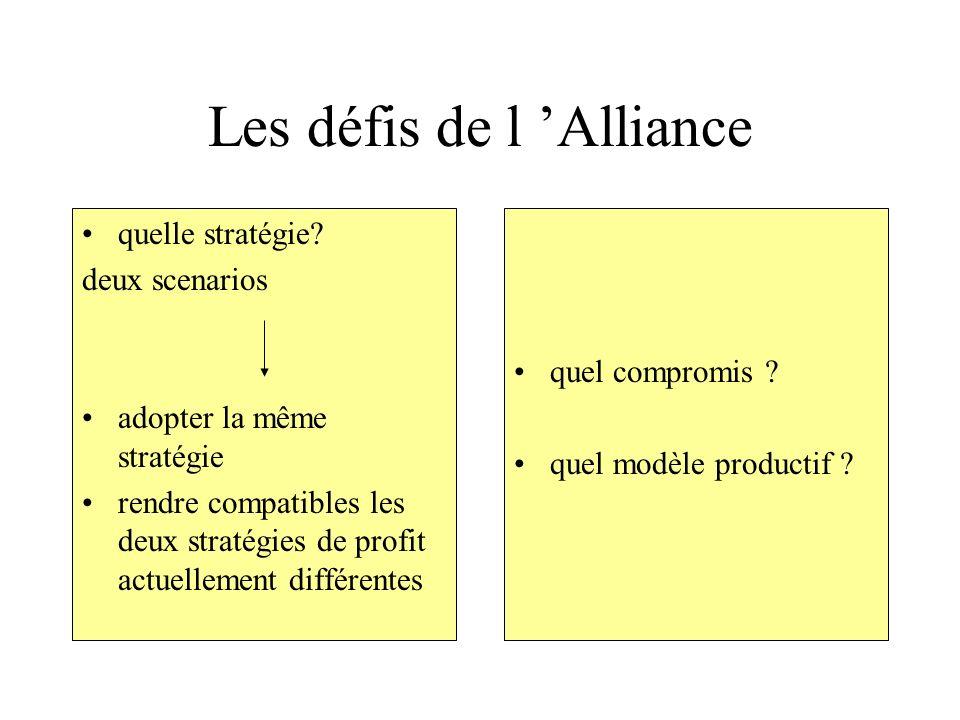 Les défis de l Alliance quelle stratégie? deux scenarios adopter la même stratégie rendre compatibles les deux stratégies de profit actuellement diffé
