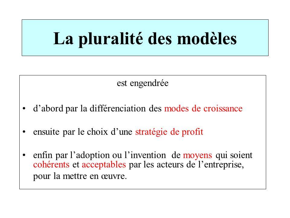 La pluralité des modèles est engendrée dabord par la différenciation des modes de croissance ensuite par le choix dune stratégie de profit enfin par l