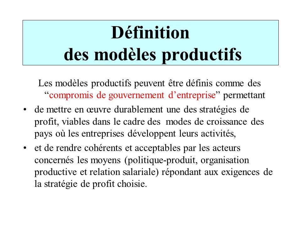 Définition des modèles productifs Les modèles productifs peuvent être définis comme descompromis de gouvernement dentreprise permettant de mettre en œ
