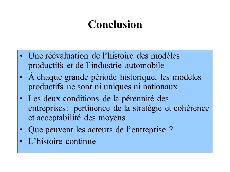 Conclusion Une réévaluation de lhistoire des modèles productifs et de lindustrie automobile À chaque grande période historique, les modèles productifs