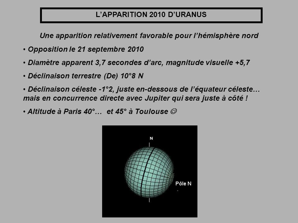 LAPPARITION 2010 DURANUS Une apparition relativement favorable pour lhémisphère nord Opposition le 21 septembre 2010 Diamètre apparent 3,7 secondes da