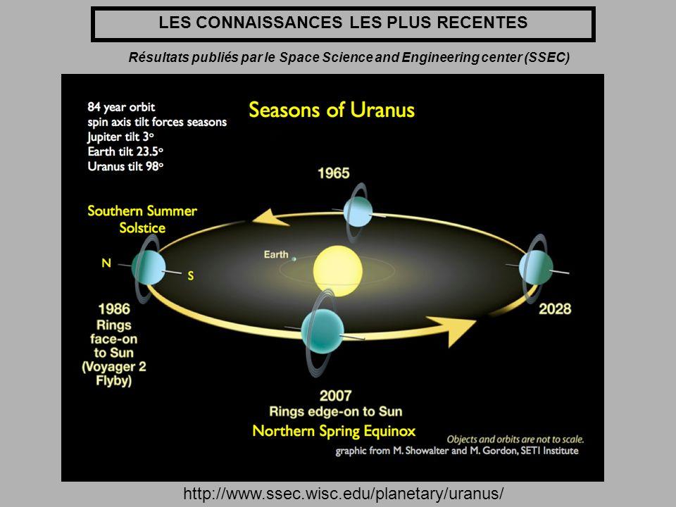 LES CONNAISSANCES LES PLUS RECENTES http://www.ssec.wisc.edu/planetary/uranus/ Résultats publiés par le Space Science and Engineering center (SSEC)