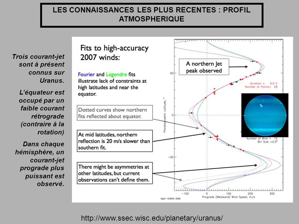 LES CONNAISSANCES LES PLUS RECENTES : PROFIL ATMOSPHERIQUE http://www.ssec.wisc.edu/planetary/uranus/ Trois courant-jet sont à présent connus sur Uran