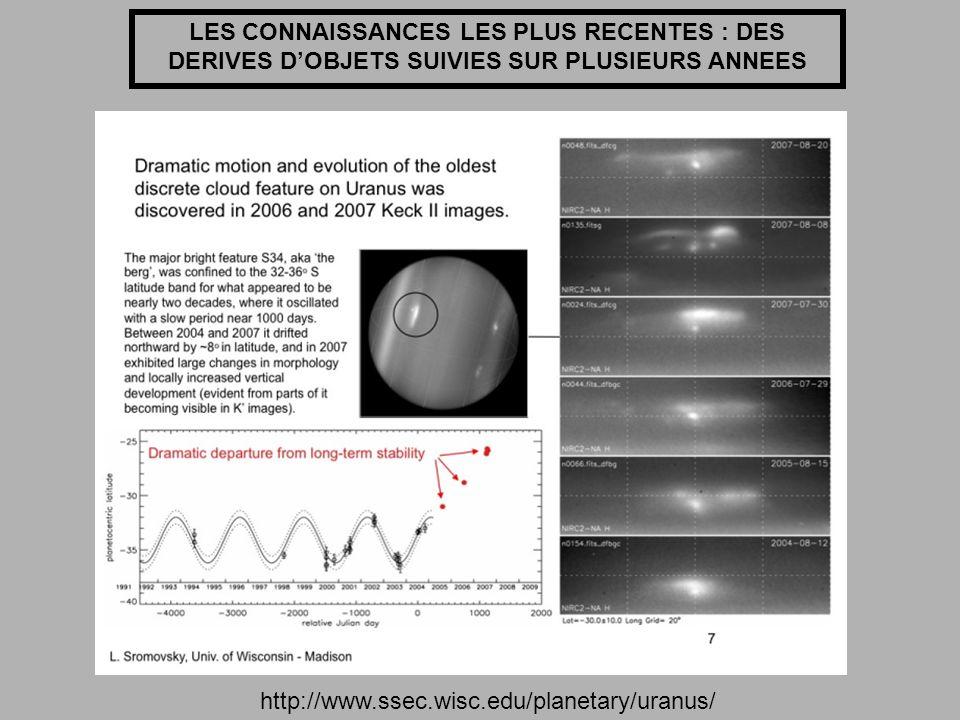 LES CONNAISSANCES LES PLUS RECENTES : DES DERIVES DOBJETS SUIVIES SUR PLUSIEURS ANNEES http://www.ssec.wisc.edu/planetary/uranus/