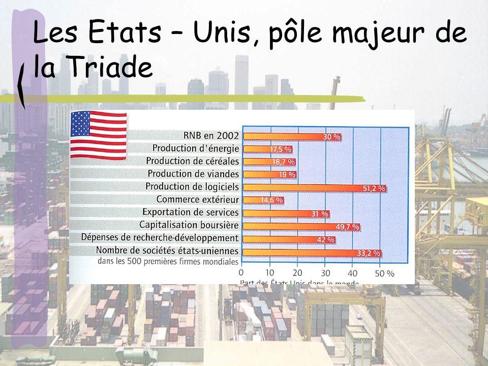 Les Etats – Unis, pôle majeur de la Triade