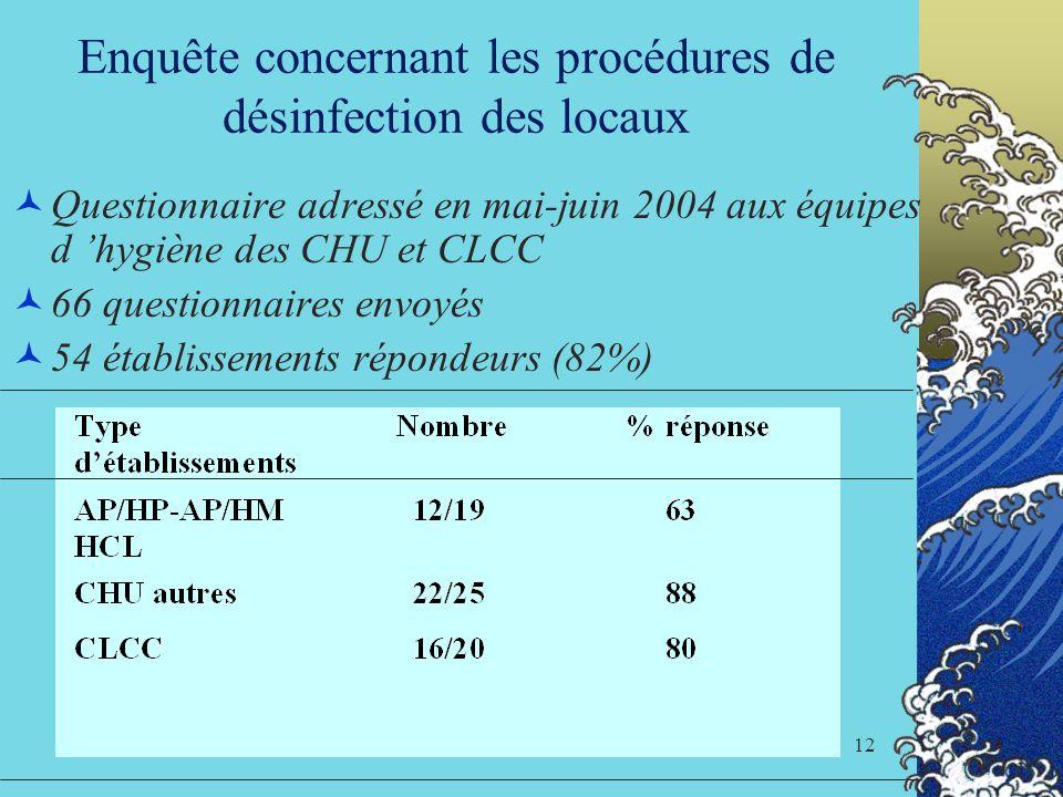 12 Enquête concernant les procédures de désinfection des locaux Questionnaire adressé en mai-juin 2004 aux équipes d hygiène des CHU et CLCC 66 questi