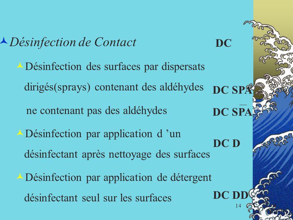 14 Désinfection de Contact Désinfection des surfaces par dispersats dirigés(sprays) contenant des aldéhydes ne contenant pas des aldéhydes Désinfectio