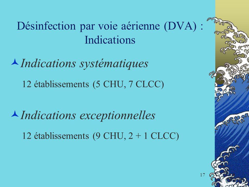 17 Désinfection par voie aérienne (DVA) : Indications Indications systématiques 12 établissements (5 CHU, 7 CLCC) Indications exceptionnelles 12 établ