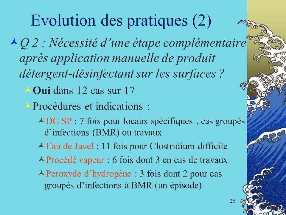 26 Evolution des pratiques (2) Q 2 : Nécessité dune étape complémentaire après application manuelle de produit détergent-désinfectant sur les surfaces