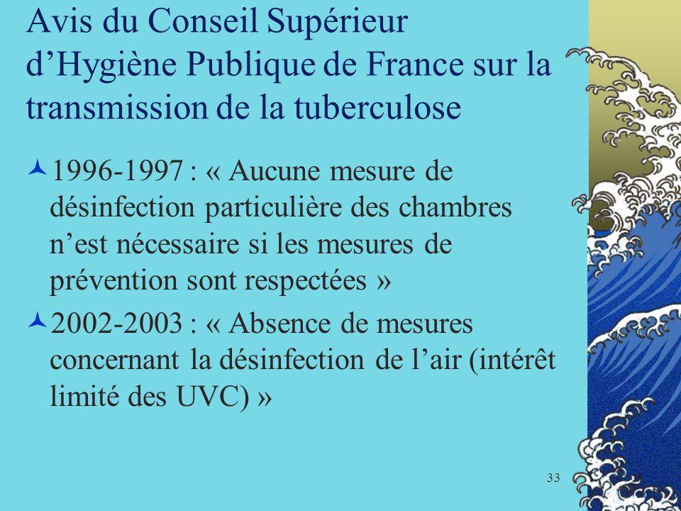 33 Avis du Conseil Supérieur dHygiène Publique de France sur la transmission de la tuberculose 1996-1997 : « Aucune mesure de désinfection particulièr