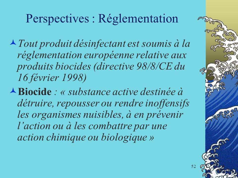 52 Perspectives : Réglementation Tout produit désinfectant est soumis à la réglementation européenne relative aux produits biocides (directive 98/8/CE