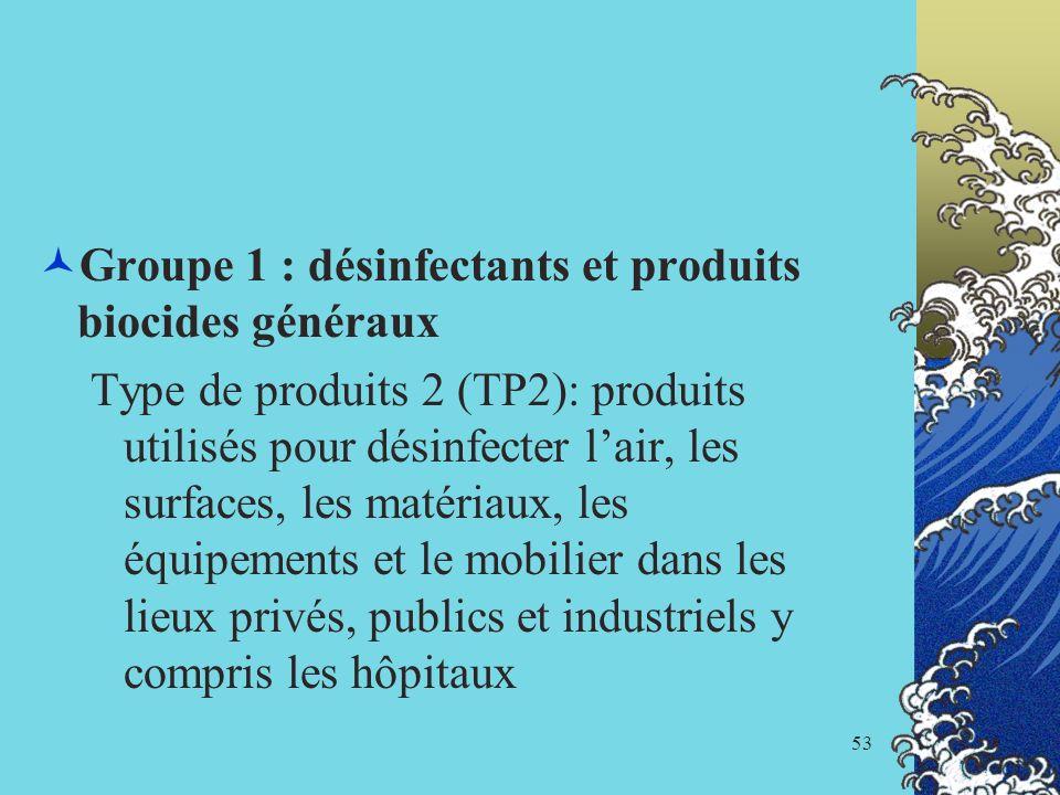 53 Groupe 1 : désinfectants et produits biocides généraux Type de produits 2 (TP2): produits utilisés pour désinfecter lair, les surfaces, les matéria
