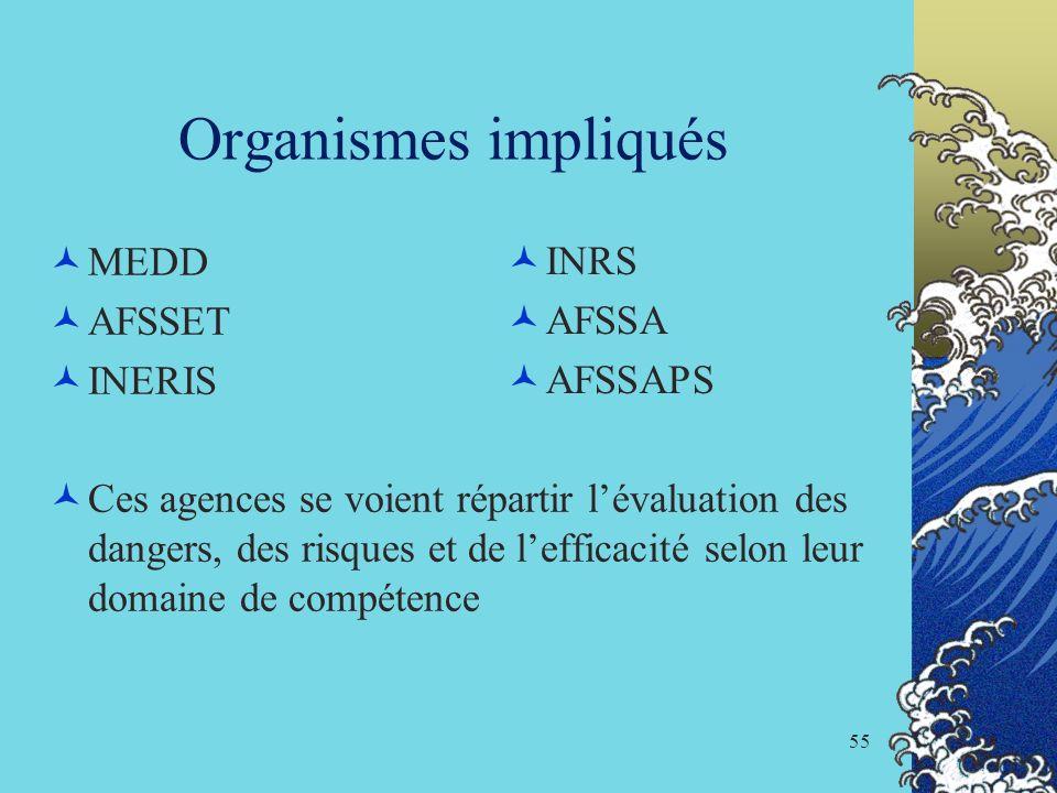 55 Organismes impliqués MEDD AFSSET INERIS Ces agences se voient répartir lévaluation des dangers, des risques et de lefficacité selon leur domaine de