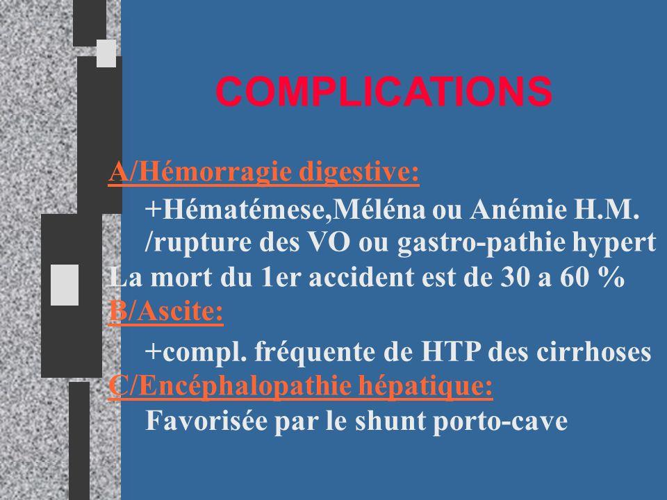 COMPLICATIONS A/Hémorragie digestive: +Hématémese,Méléna ou Anémie H.M. /rupture des VO ou gastro-pathie hypert La mort du 1er accident est de 30 a 60