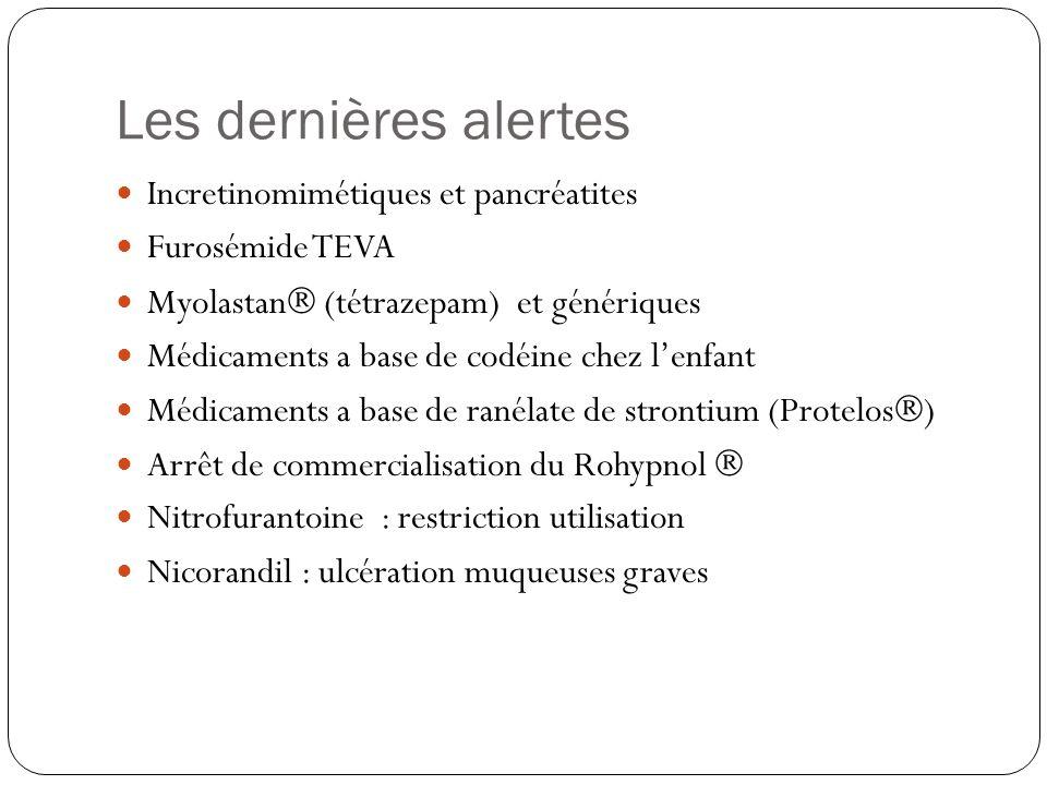 Les dernières alertes Incretinomimétiques et pancréatites Furosémide TEVA Myolastan (tétrazepam) et génériques Médicaments a base de codéine chez lenf
