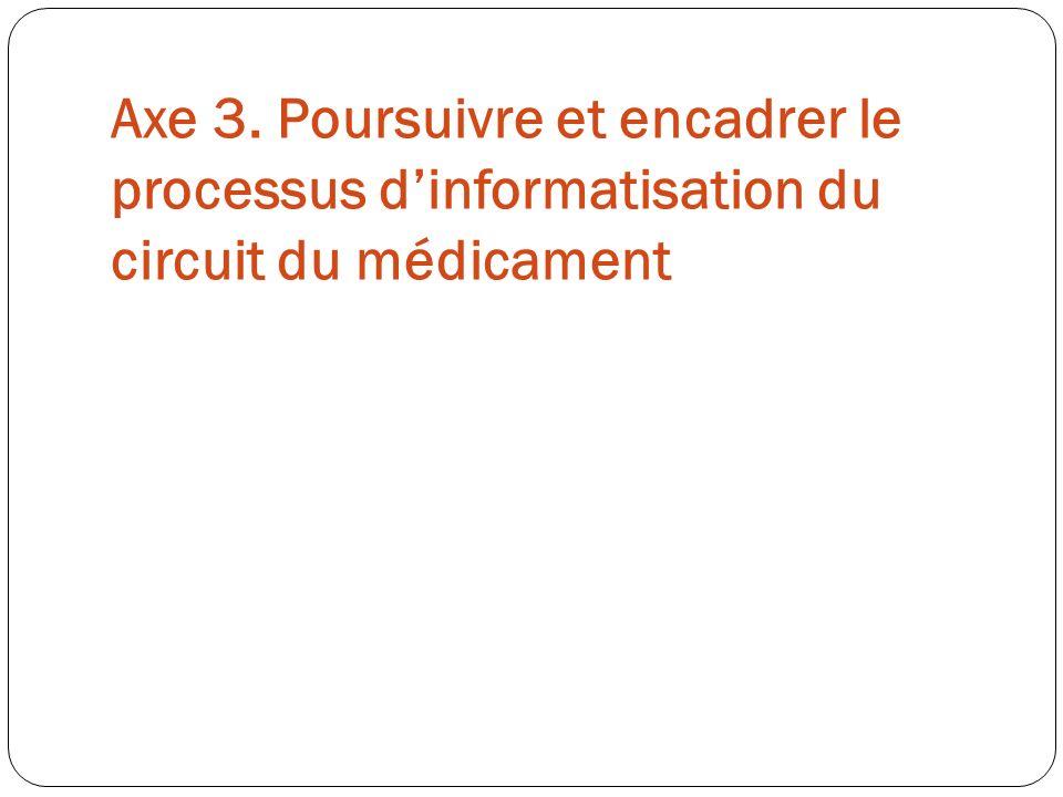 Axe 3. Poursuivre et encadrer le processus dinformatisation du circuit du médicament