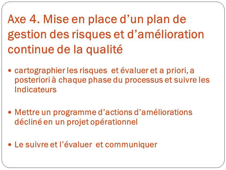 Axe 4. Mise en place dun plan de gestion des risques et damélioration continue de la qualité cartographier les risques et évaluer et a priori, a poste
