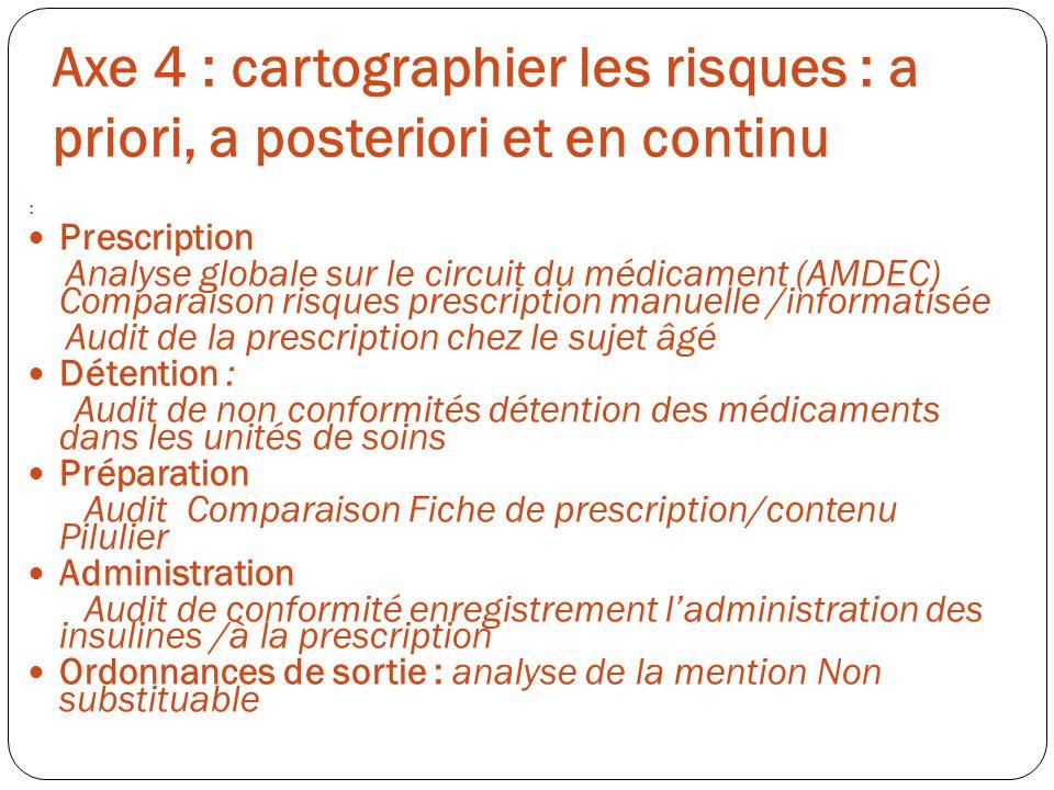 Axe 4 : cartographier les risques : a priori, a posteriori et en continu : Prescription Analyse globale sur le circuit du médicament (AMDEC) Comparais