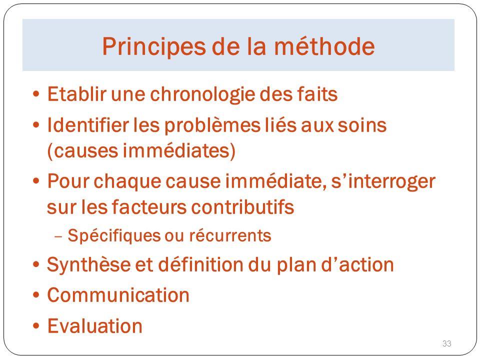 Principes de la méthode Etablir une chronologie des faits Identifier les problèmes liés aux soins (causes immédiates) Pour chaque cause immédiate, sin