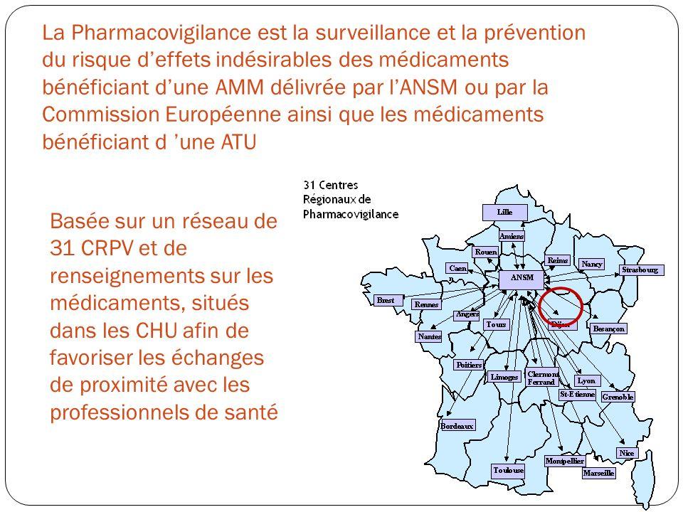 La Pharmacovigilance est la surveillance et la prévention du risque deffets indésirables des médicaments bénéficiant dune AMM délivrée par lANSM ou pa