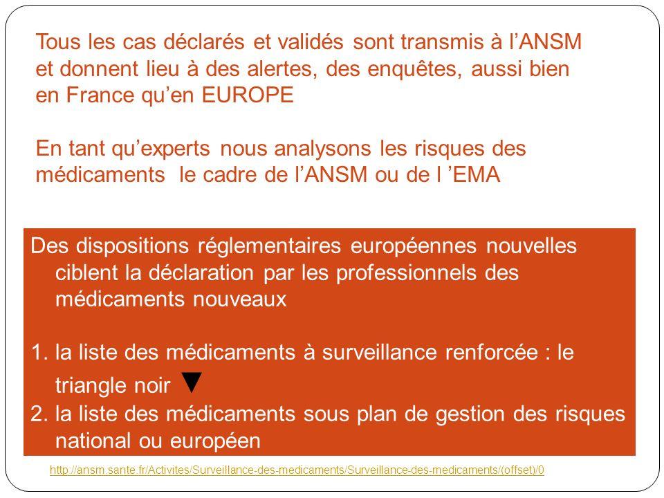 Des dispositions réglementaires européennes nouvelles ciblent la déclaration par les professionnels des médicaments nouveaux 1.la liste des médicament