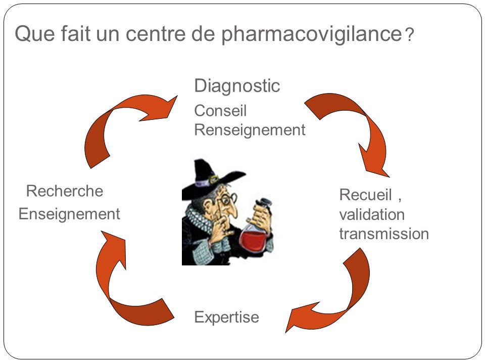 Que fait un centre de pharmacovigilance ? Diagnostic Renseignement Enseignement Recherche Expertise Conseil Recueil, validation transmission