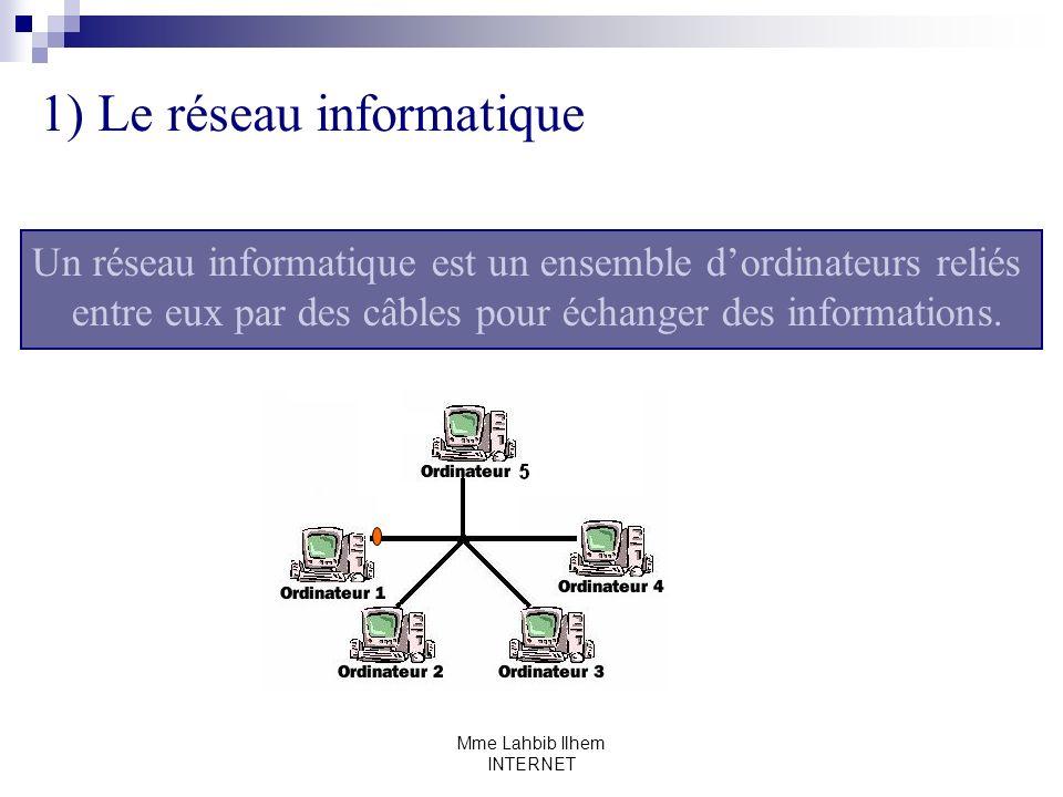 Mme Lahbib Ilhem INTERNET Un réseau informatique est un ensemble dordinateurs reliés entre eux par des câbles pour échanger des informations. 1) Le ré