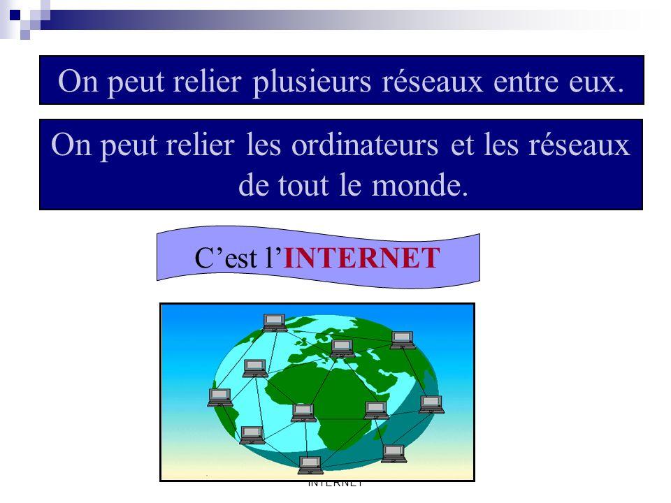 Mme Lahbib Ilhem INTERNET On peut relier plusieurs réseaux entre eux. On peut relier les ordinateurs et les réseaux de tout le monde. Cest lINTERNET