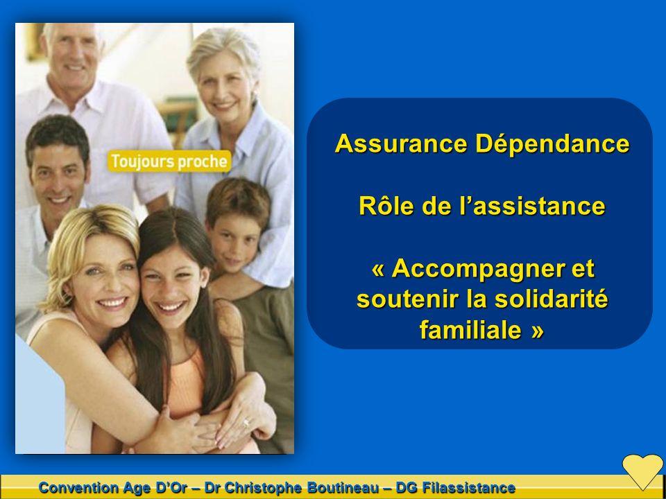 Assurance Dépendance Rôle de lassistance « Accompagner et soutenir la solidarité familiale » Convention Age DOr – Dr Christophe Boutineau – DG Filassi