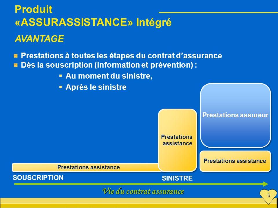 SOUSCRIPTION SINISTRE Prestations assistance Prestations assureur Vie du contrat assurance AVANTAGE Prestations assistance Produit «ASSURASSISTANCE» I