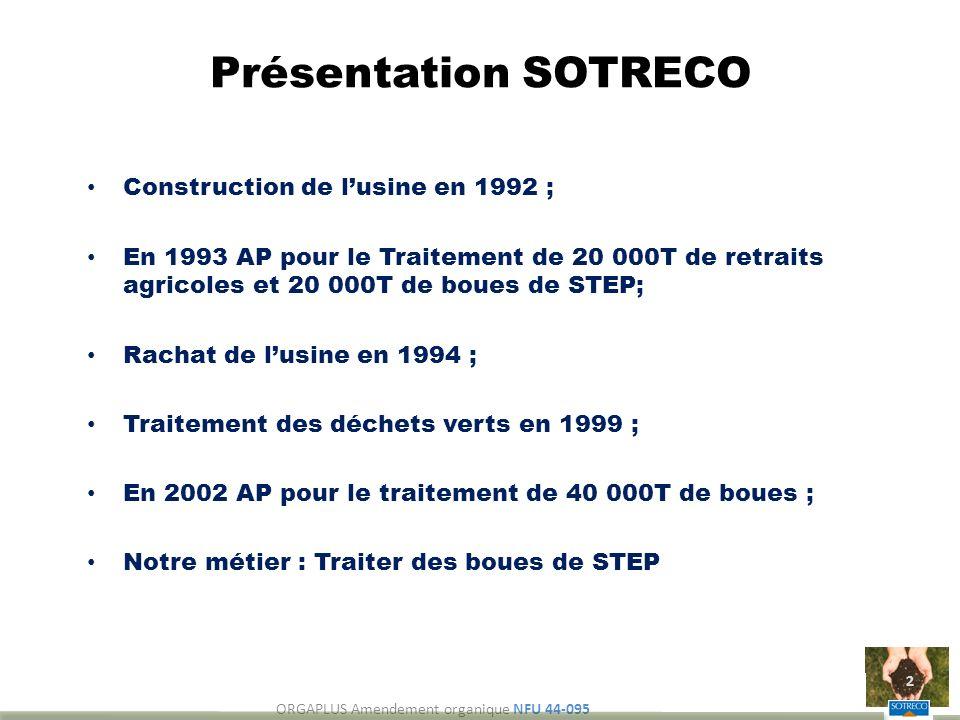 Présentation SOTRECO Construction de lusine en 1992 ; En 1993 AP pour le Traitement de 20 000T de retraits agricoles et 20 000T de boues de STEP; Rach