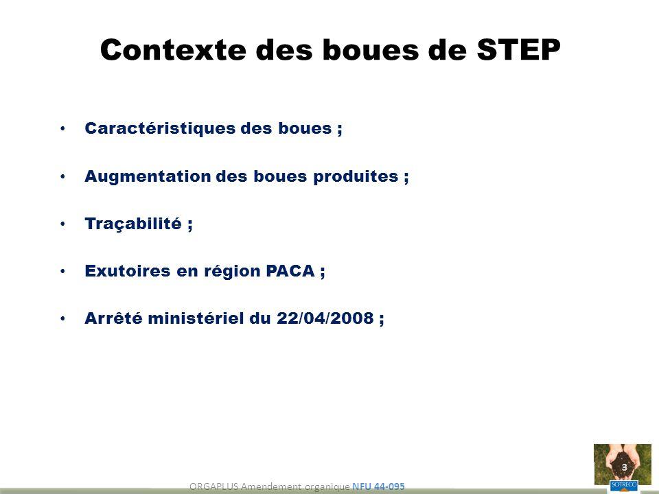 Contexte des boues de STEP Caractéristiques des boues ; Augmentation des boues produites ; Traçabilité ; Exutoires en région PACA ; Arrêté ministériel