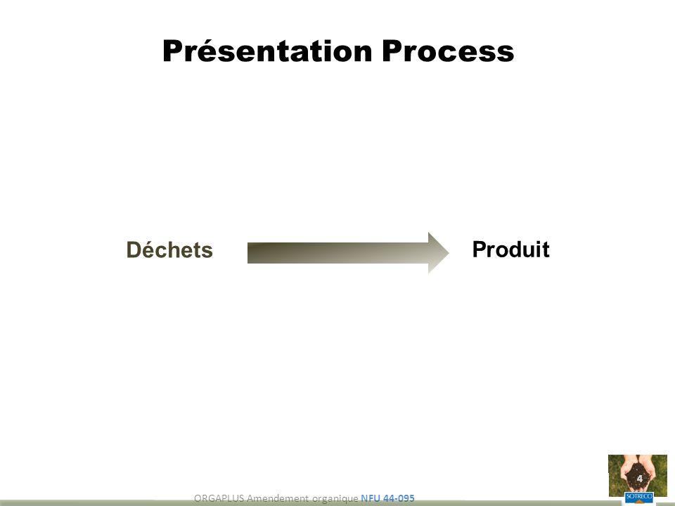 Présentation Process ORGAPLUS Amendement organique NFU 44-095 4 Produit Déchets