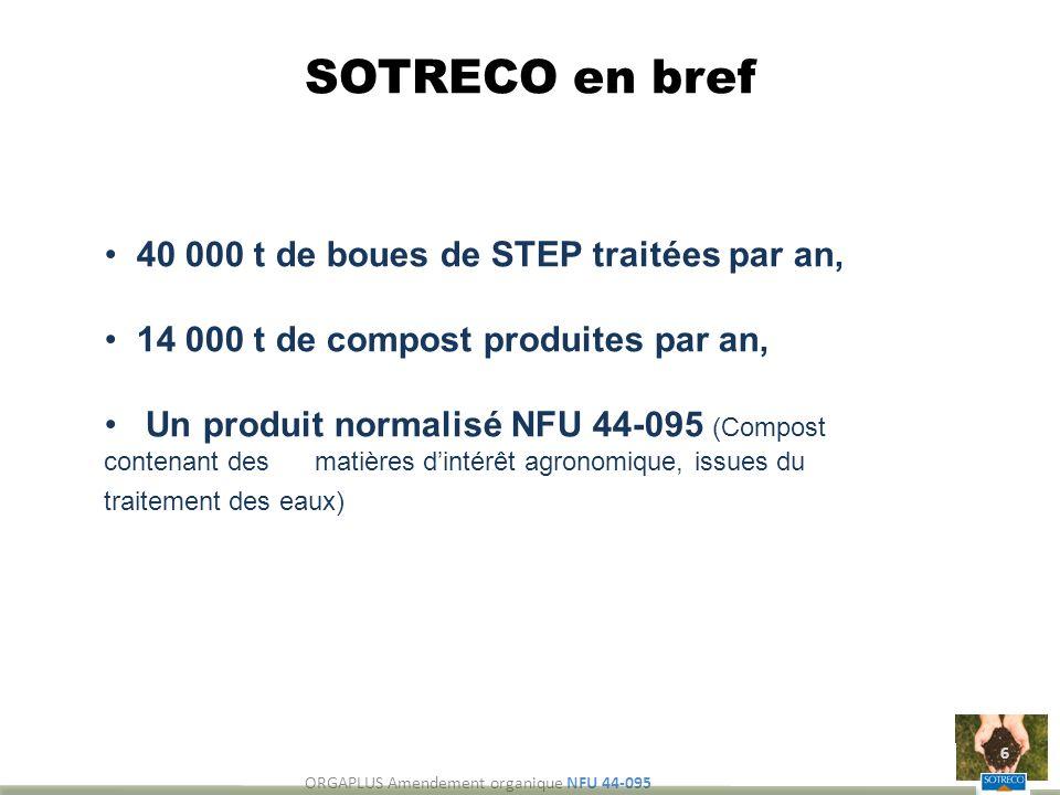 SOTRECO en bref ORGAPLUS Amendement organique NFU 44-095 6 40 000 t de boues de STEP traitées par an, 14 000 t de compost produites par an, Un produit