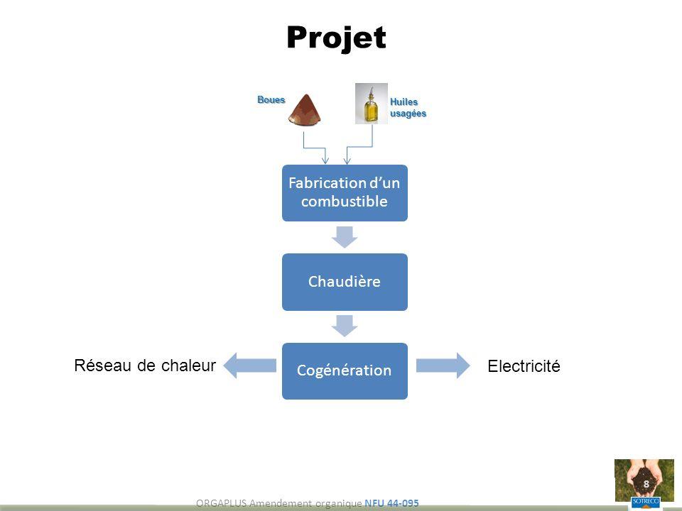 Projet ORGAPLUS Amendement organique NFU 44-095 8 Boues Huiles usagées Fabrication dun combustible ChaudièreCogénération Electricité Réseau de chaleur