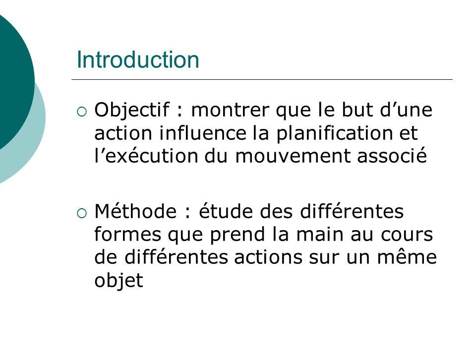 Introduction Objectif : montrer que le but dune action influence la planification et lexécution du mouvement associé Méthode : étude des différentes formes que prend la main au cours de différentes actions sur un même objet