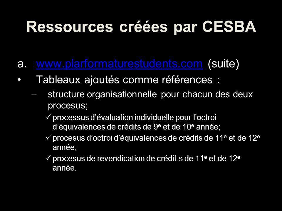 Ressources créées par CESBA a.www.plarformaturestudents.com (suite)www.plarformaturestudents.com Tableaux ajoutés comme références : –structure organisationnelle pour chacun des deux procesus; processus dévaluation individuelle pour loctroi déquivalences de crédits de 9 e et de 10 e année; procesus doctroi déquivalences de crédits de 11 e et de 12 e année; procesus de revendication de crédit.s de 11 e et de 12 e année.