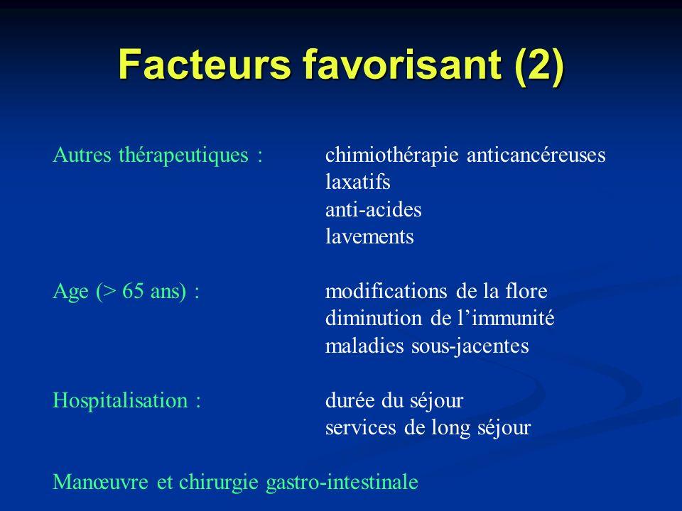 Facteurs favorisant (2) Autres thérapeutiques :chimiothérapie anticancéreuses laxatifs anti-acides lavements Age (> 65 ans) :modifications de la flore