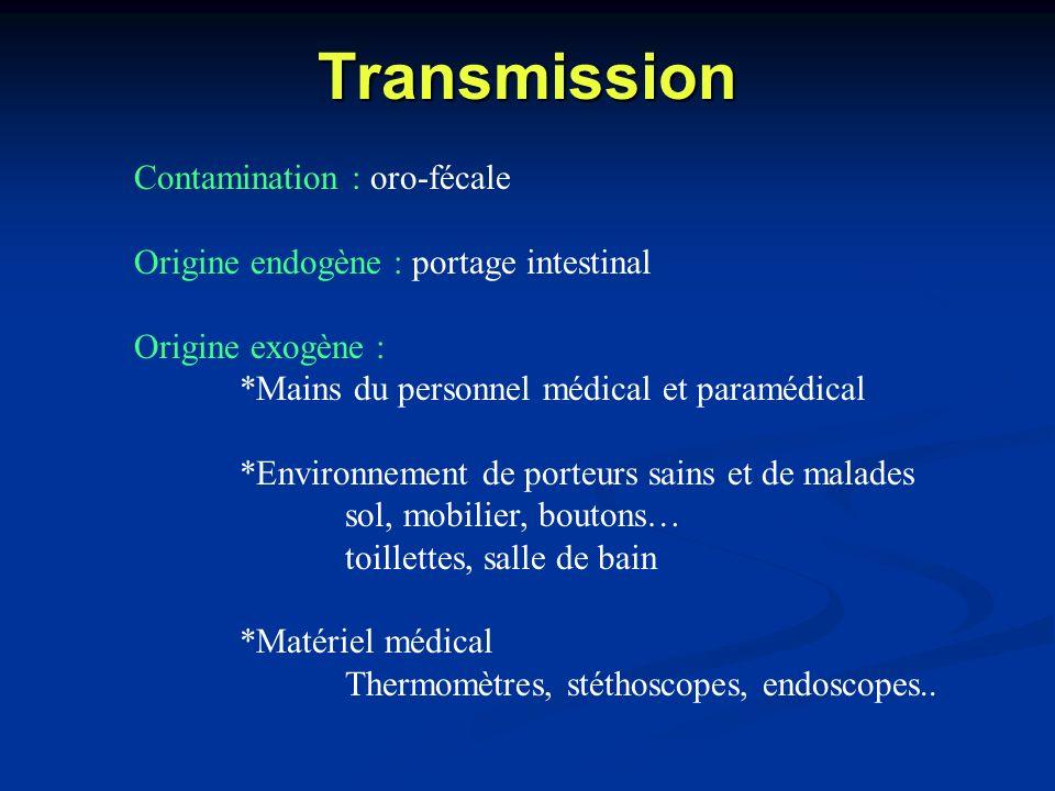 Transmission Contamination : oro-fécale Origine endogène : portage intestinal Origine exogène : *Mains du personnel médical et paramédical *Environnem