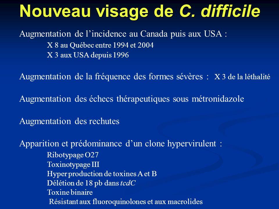 Nouveau visage de C. difficile Augmentation de lincidence au Canada puis aux USA : X 8 au Québec entre 1994 et 2004 X 3 aux USA depuis 1996 Augmentati